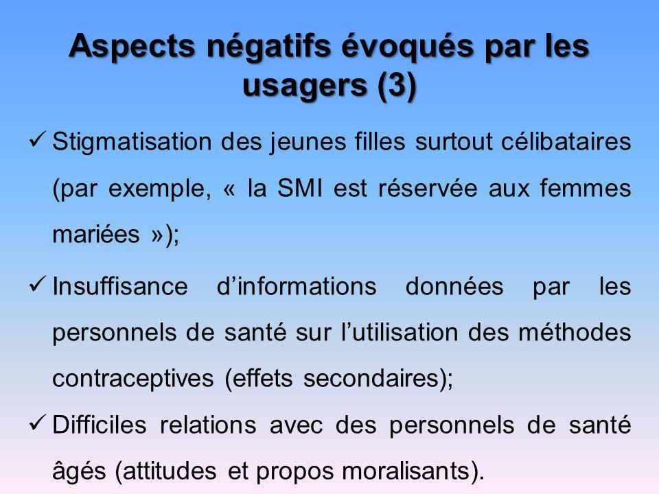 Aspects négatifs évoqués par les usagers (3) Stigmatisation des jeunes filles surtout célibataires (par exemple, « la SMI est réservée aux femmes mari