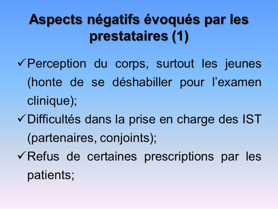 Aspects négatifs évoqués par les prestataires (1) Perception du corps, surtout les jeunes (honte de se déshabiller pour lexamen clinique); Difficultés
