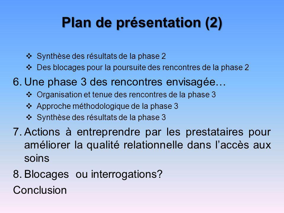 Plan de présentation (2) Synthèse des résultats de la phase 2 Des blocages pour la poursuite des rencontres de la phase 2 6.Une phase 3 des rencontres