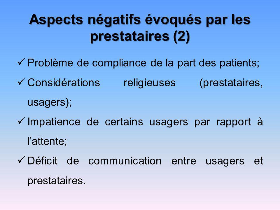 Aspects négatifs évoqués par les prestataires (2) Problème de compliance de la part des patients; Considérations religieuses (prestataires, usagers);