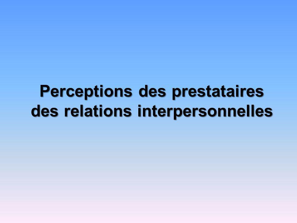Perceptions des prestataires des relations interpersonnelles