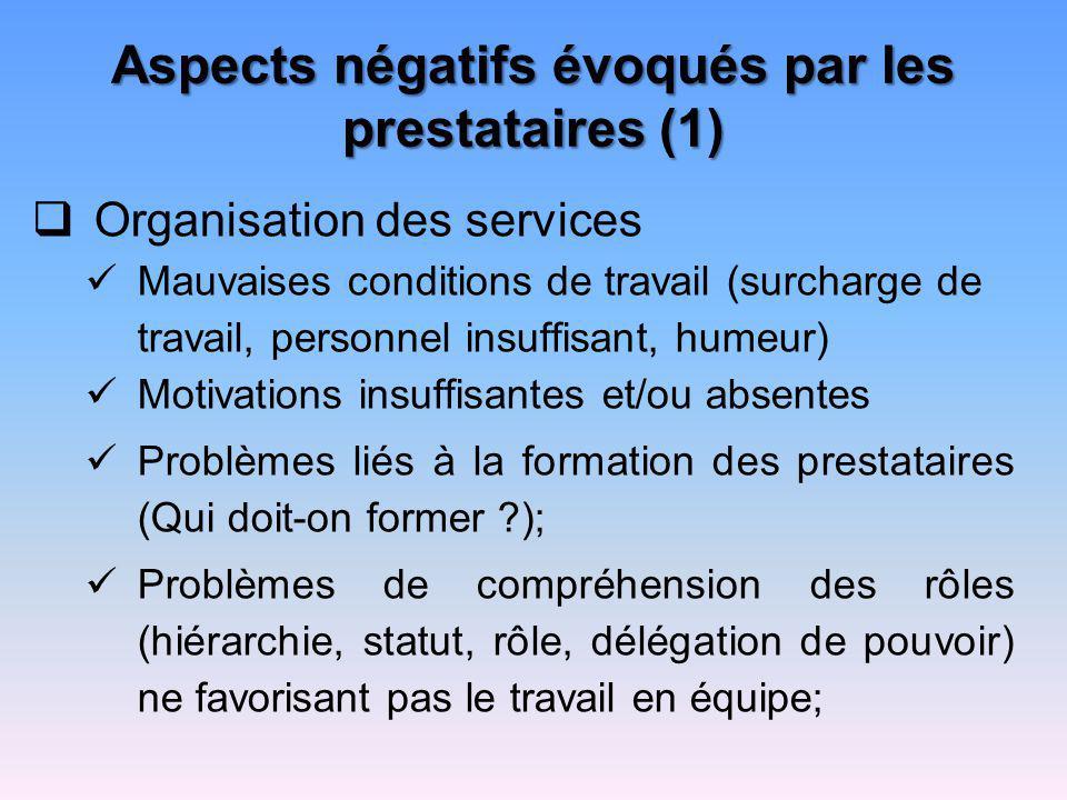 Aspects négatifs évoqués par les prestataires (1) Organisation des services Mauvaises conditions de travail (surcharge de travail, personnel insuffisa