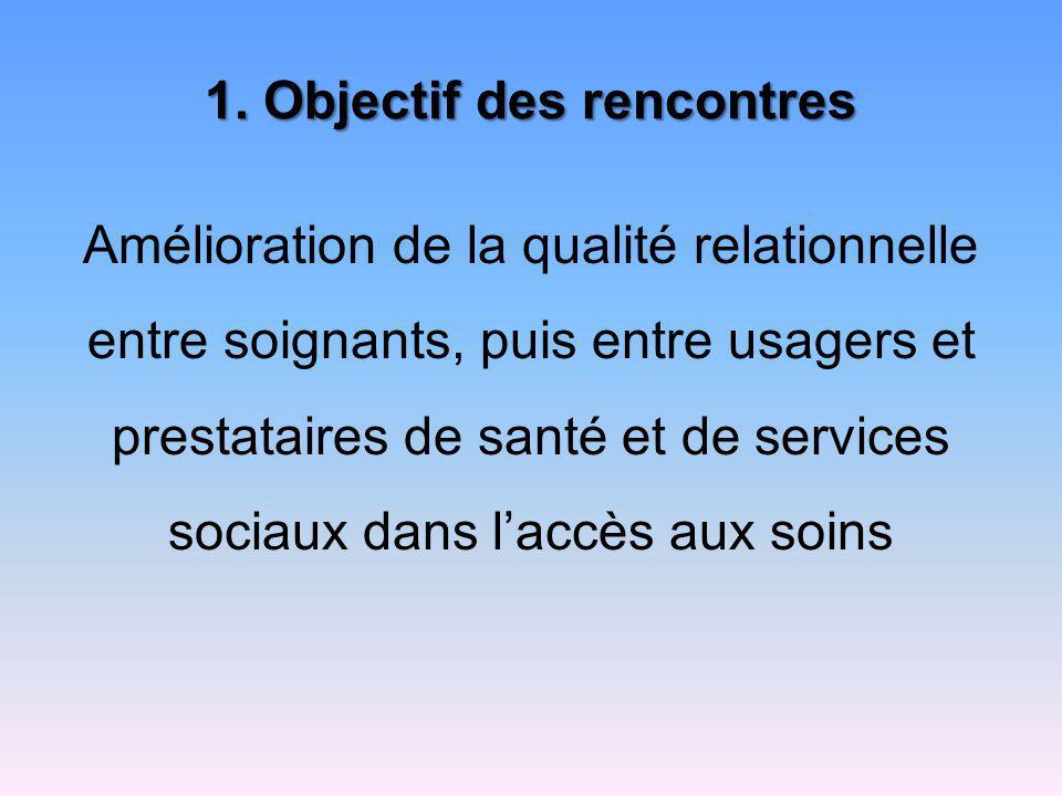 1. Objectif des rencontres Amélioration de la qualité relationnelle entre soignants, puis entre usagers et prestataires de santé et de services sociau