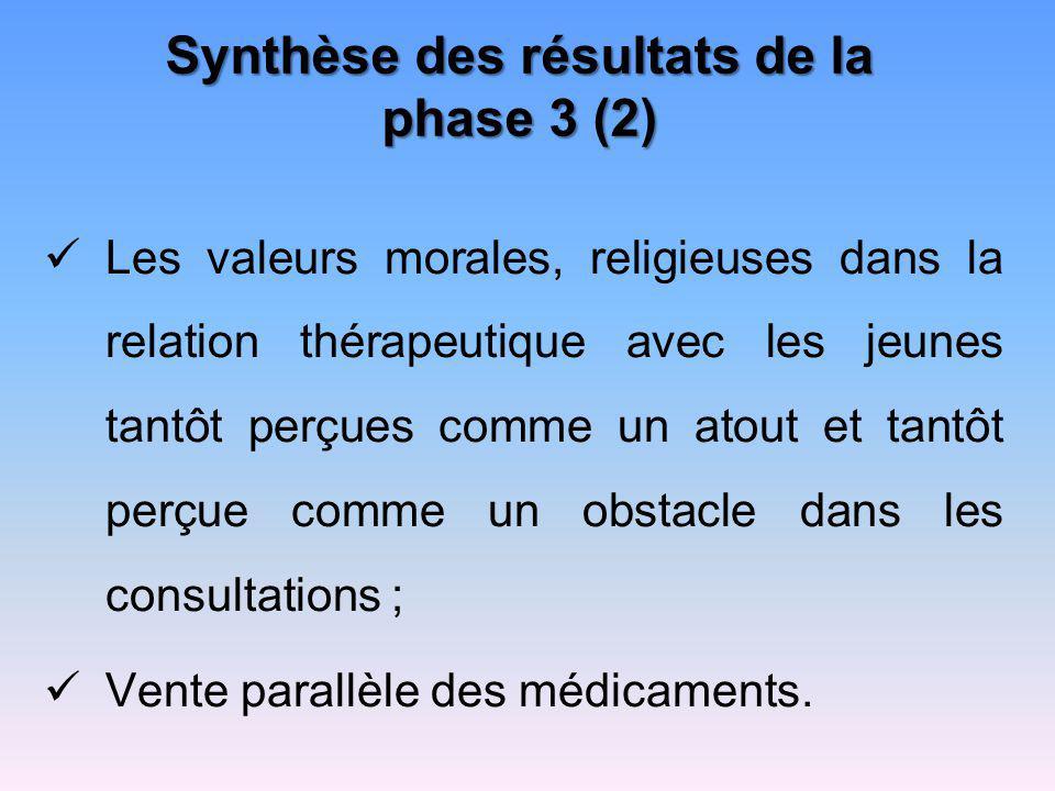 Synthèse des résultats de la phase 3 (2) Les valeurs morales, religieuses dans la relation thérapeutique avec les jeunes tantôt perçues comme un atout