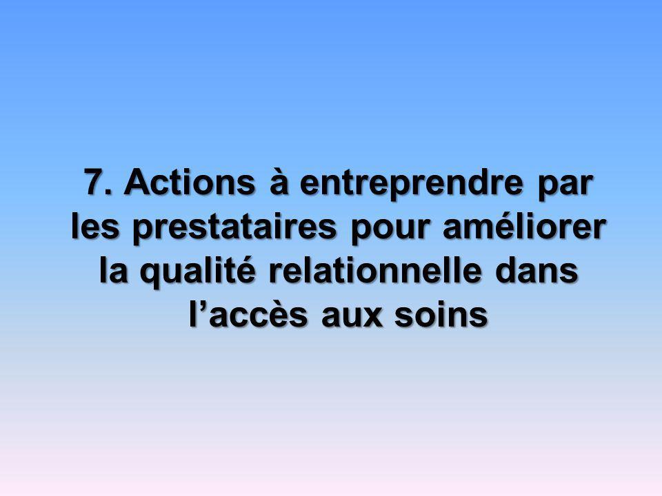 7. Actions à entreprendre par les prestataires pour améliorer la qualité relationnelle dans laccès aux soins