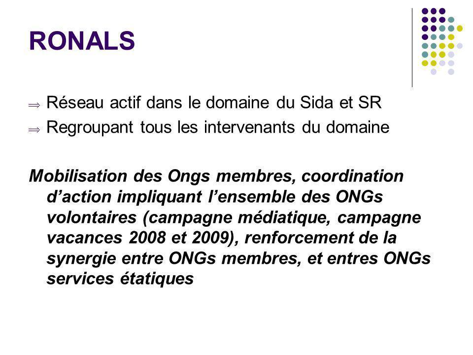 RONALS Réseau actif dans le domaine du Sida et SR Regroupant tous les intervenants du domaine Mobilisation des Ongs membres, coordination daction impliquant lensemble des ONGs volontaires (campagne médiatique, campagne vacances 2008 et 2009), renforcement de la synergie entre ONGs membres, et entres ONGs services étatiques