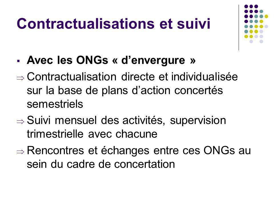 Contractualisations et suivi Avec les ONGs « denvergure » Contractualisation directe et individualisée sur la base de plans daction concertés semestri