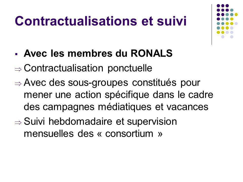 Contractualisations et suivi Avec les membres du RONALS Contractualisation ponctuelle Avec des sous-groupes constitués pour mener une action spécifiqu