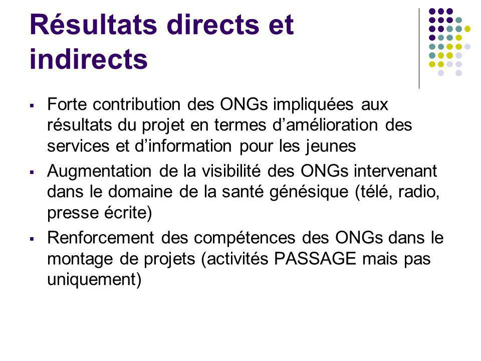 Résultats directs et indirects Forte contribution des ONGs impliquées aux résultats du projet en termes damélioration des services et dinformation pou