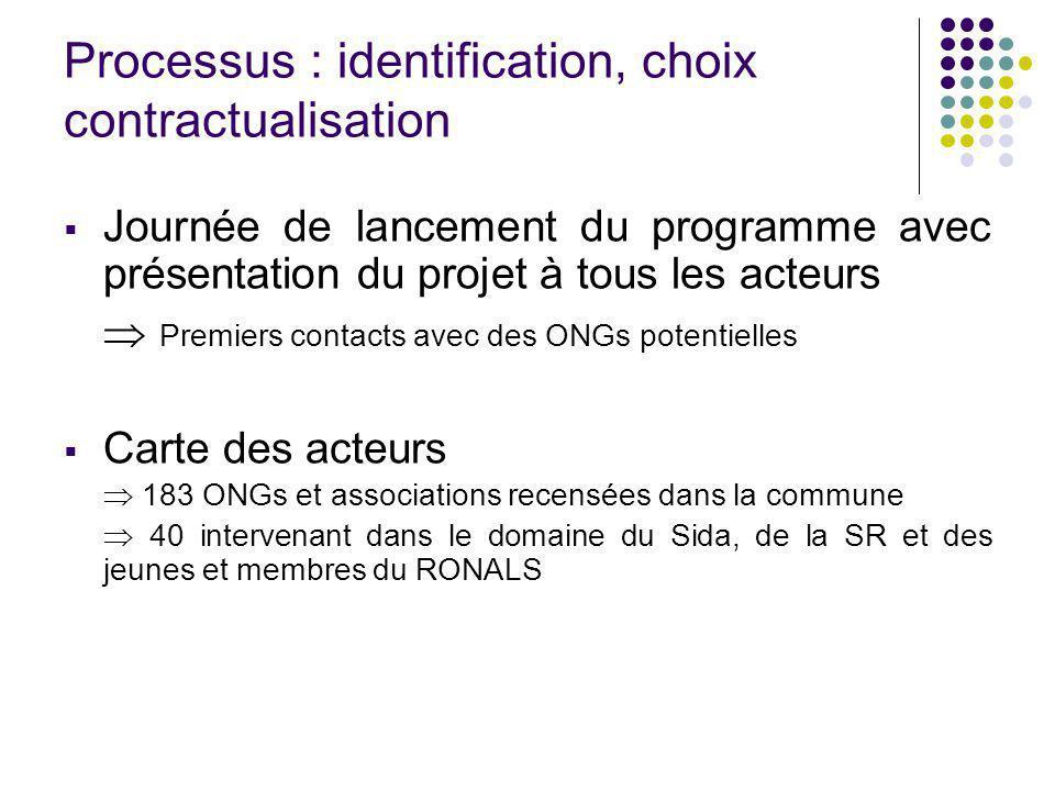 Processus : identification, choix contractualisation Journée de lancement du programme avec présentation du projet à tous les acteurs Premiers contact