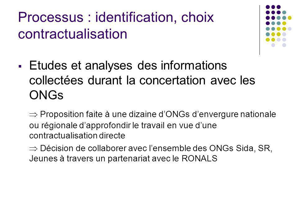 Processus : identification, choix contractualisation Etudes et analyses des informations collectées durant la concertation avec les ONGs Proposition f