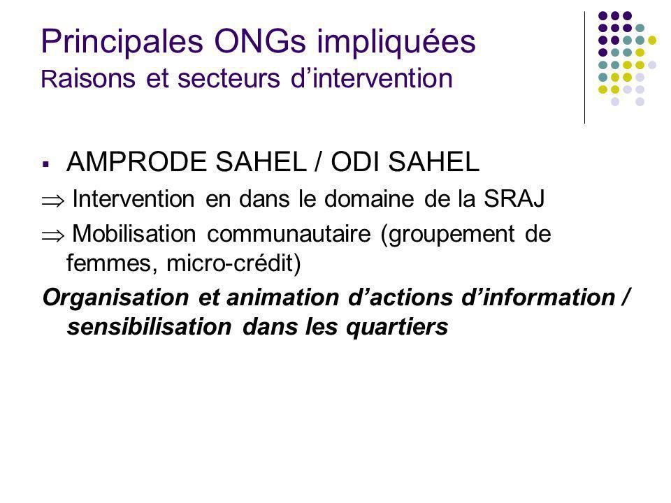 Principales ONGs impliquées R aisons et secteurs dintervention AMPRODE SAHEL / ODI SAHEL Intervention en dans le domaine de la SRAJ Mobilisation communautaire (groupement de femmes, micro-crédit) Organisation et animation dactions dinformation / sensibilisation dans les quartiers