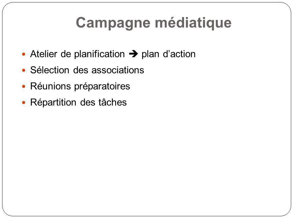 Campagne médiatique Atelier de planification plan daction Sélection des associations Réunions préparatoires Répartition des tâches