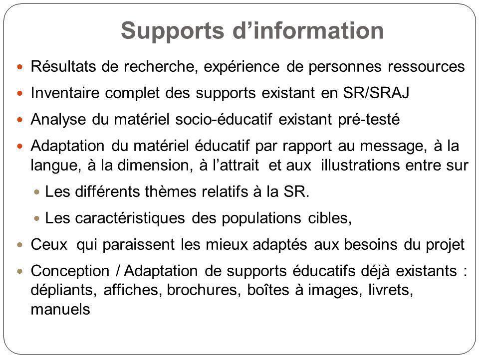 Supports dinformation Résultats de recherche, expérience de personnes ressources Inventaire complet des supports existant en SR/SRAJ Analyse du matéri