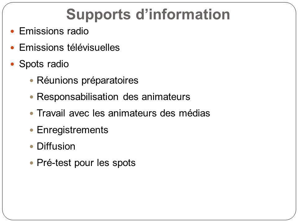 Supports dinformation Emissions radio Emissions télévisuelles Spots radio Réunions préparatoires Responsabilisation des animateurs Travail avec les animateurs des médias Enregistrements Diffusion Pré-test pour les spots