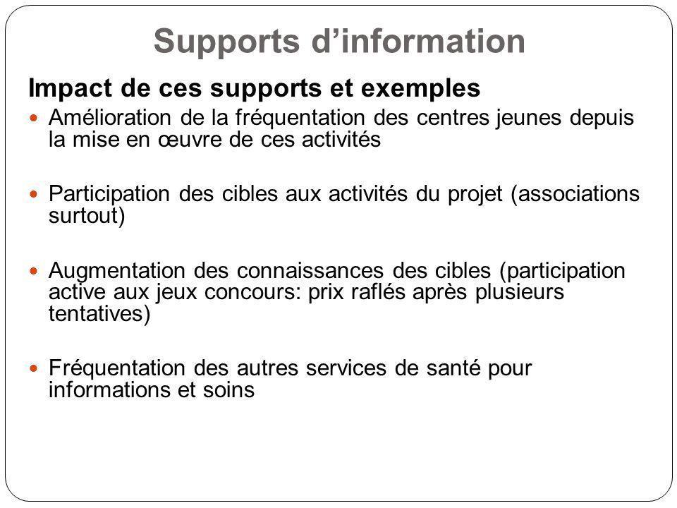 Supports dinformation Impact de ces supports et exemples Amélioration de la fréquentation des centres jeunes depuis la mise en œuvre de ces activités