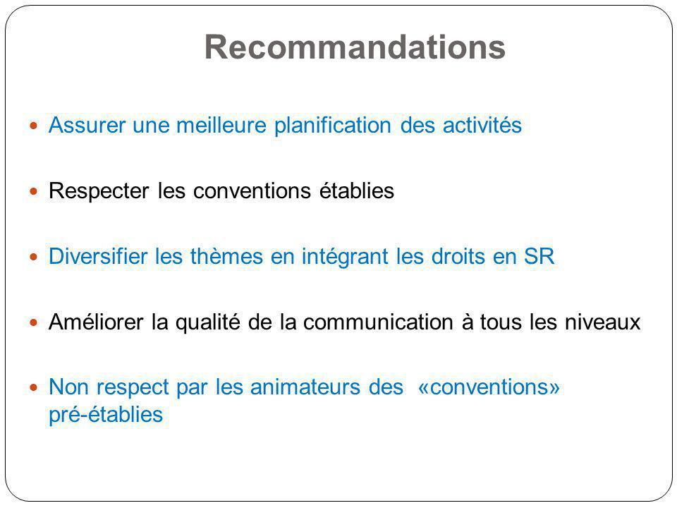 Recommandations Assurer une meilleure planification des activités Respecter les conventions établies Diversifier les thèmes en intégrant les droits en