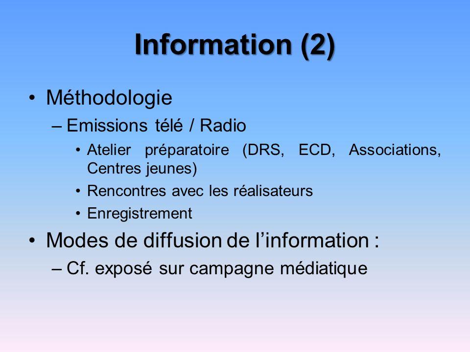 Information (2) Méthodologie –Emissions télé / Radio Atelier préparatoire (DRS, ECD, Associations, Centres jeunes) Rencontres avec les réalisateurs Enregistrement Modes de diffusion de linformation : –Cf.