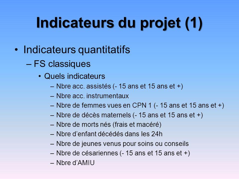 Indicateurs du projet (1) Indicateurs quantitatifs –FS classiques Quels indicateurs –Nbre acc.