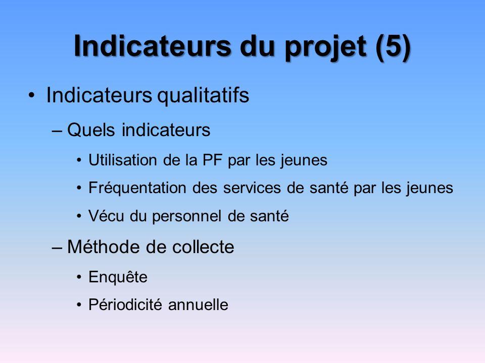 Indicateurs du projet (5) Indicateurs qualitatifs –Quels indicateurs Utilisation de la PF par les jeunes Fréquentation des services de santé par les jeunes Vécu du personnel de santé –Méthode de collecte Enquête Périodicité annuelle