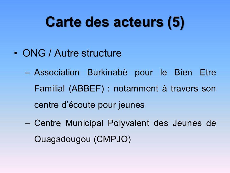 Carte des acteurs (5) ONG / Autre structure –Association Burkinabè pour le Bien Etre Familial (ABBEF) : notamment à travers son centre découte pour jeunes –Centre Municipal Polyvalent des Jeunes de Ouagadougou (CMPJO)