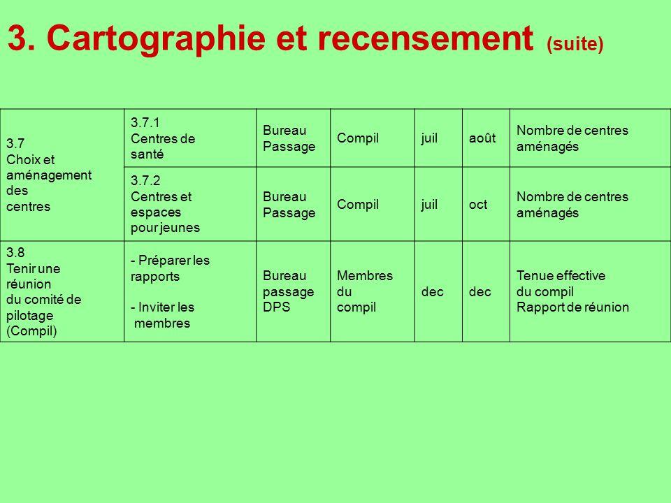 3. Cartographie et recensement (suite) 3.7 Choix et aménagement des centres 3.7.1 Centres de santé Bureau Passage Compiljuilaoût Nombre de centres amé