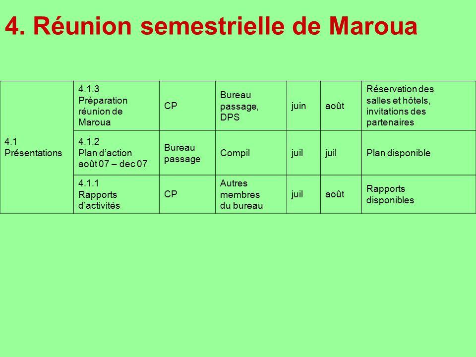 4. Réunion semestrielle de Maroua 4.1 Présentations 4.1.3 Préparation réunion de Maroua CP Bureau passage, DPS juinaoût Réservation des salles et hôte