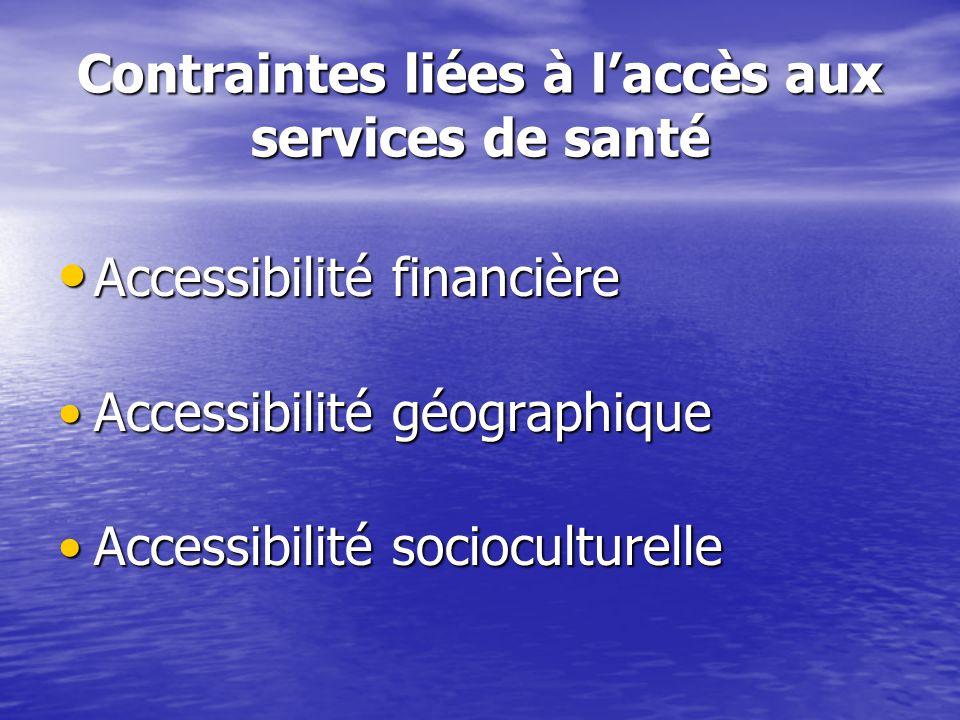 Contraintes liées à laccès aux services de santé Accessibilité financière Accessibilité financière Accessibilité géographiqueAccessibilité géographique Accessibilité socioculturelleAccessibilité socioculturelle