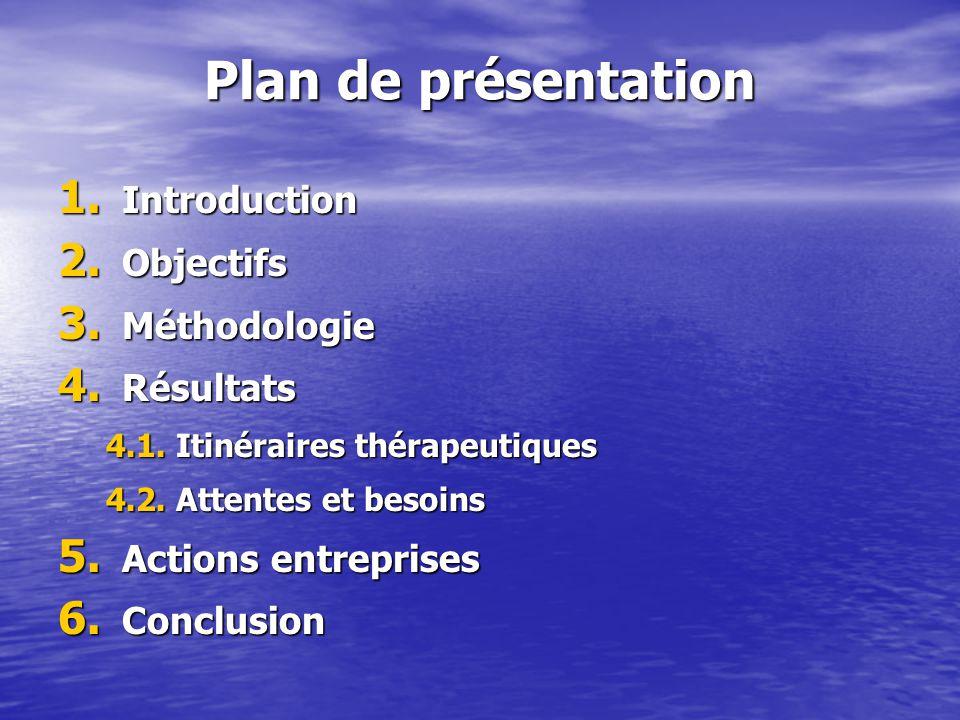Plan de présentation 1.Introduction 2. Objectifs 3.