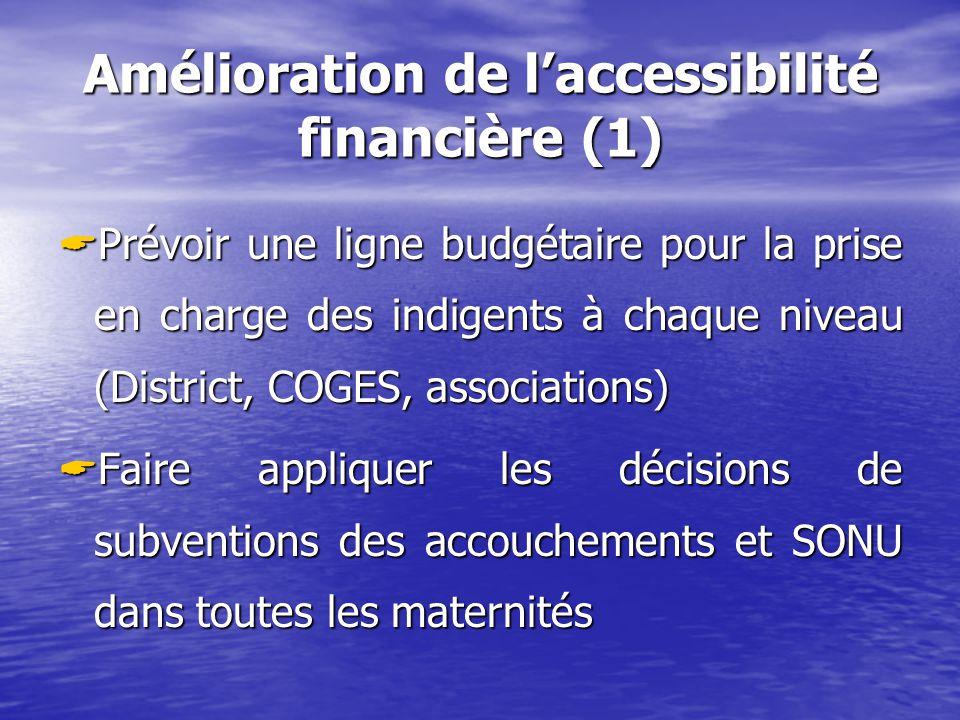 Amélioration de laccessibilité financière (1) Prévoir une ligne budgétaire pour la prise en charge des indigents à chaque niveau (District, COGES, associations) Prévoir une ligne budgétaire pour la prise en charge des indigents à chaque niveau (District, COGES, associations) Faire appliquer les décisions de subventions des accouchements et SONU dans toutes les maternités Faire appliquer les décisions de subventions des accouchements et SONU dans toutes les maternités