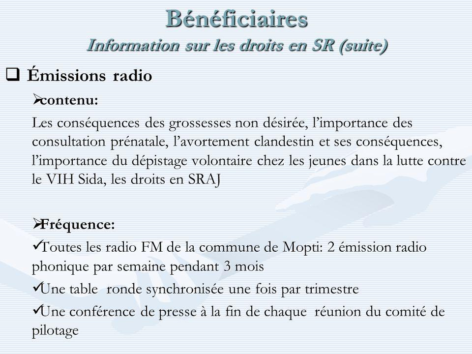 Bénéficiaires Information sur les droits en SR (suite) Émissions radio Émissions radio contenu: contenu: Les conséquences des grossesses non désirée, limportance des consultation prénatale, lavortement clandestin et ses conséquences, limportance du dépistage volontaire chez les jeunes dans la lutte contre le VIH Sida, les droits en SRAJ Fréquence: Fréquence: Toutes les radio FM de la commune de Mopti: 2 émission radio phonique par semaine pendant 3 mois Toutes les radio FM de la commune de Mopti: 2 émission radio phonique par semaine pendant 3 mois Une table ronde synchronisée une fois par trimestre Une table ronde synchronisée une fois par trimestre Une conférence de presse à la fin de chaque réunion du comité de pilotage Une conférence de presse à la fin de chaque réunion du comité de pilotage