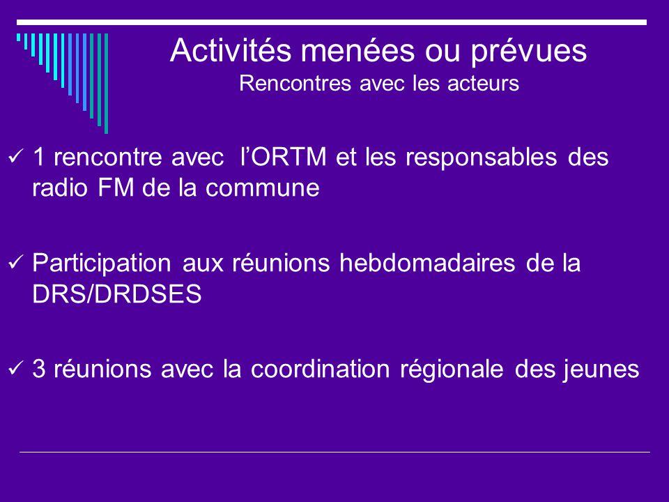 Activités menées ou prévues Rencontres avec les acteurs 1 rencontre avec lORTM et les responsables des radio FM de la commune Participation aux réunions hebdomadaires de la DRS/DRDSES 3 réunions avec la coordination régionale des jeunes