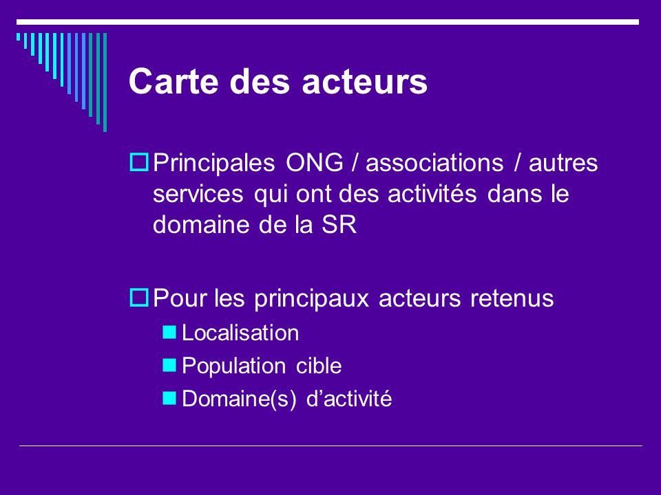 Carte des acteurs Principales ONG / associations / autres services qui ont des activités dans le domaine de la SR Pour les principaux acteurs retenus Localisation Population cible Domaine(s) dactivité