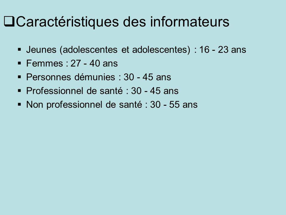 Caractéristiques des informateurs Jeunes (adolescentes et adolescentes) : 16 - 23 ans Femmes : 27 - 40 ans Personnes démunies : 30 - 45 ans Professionnel de santé : 30 - 45 ans Non professionnel de santé : 30 - 55 ans