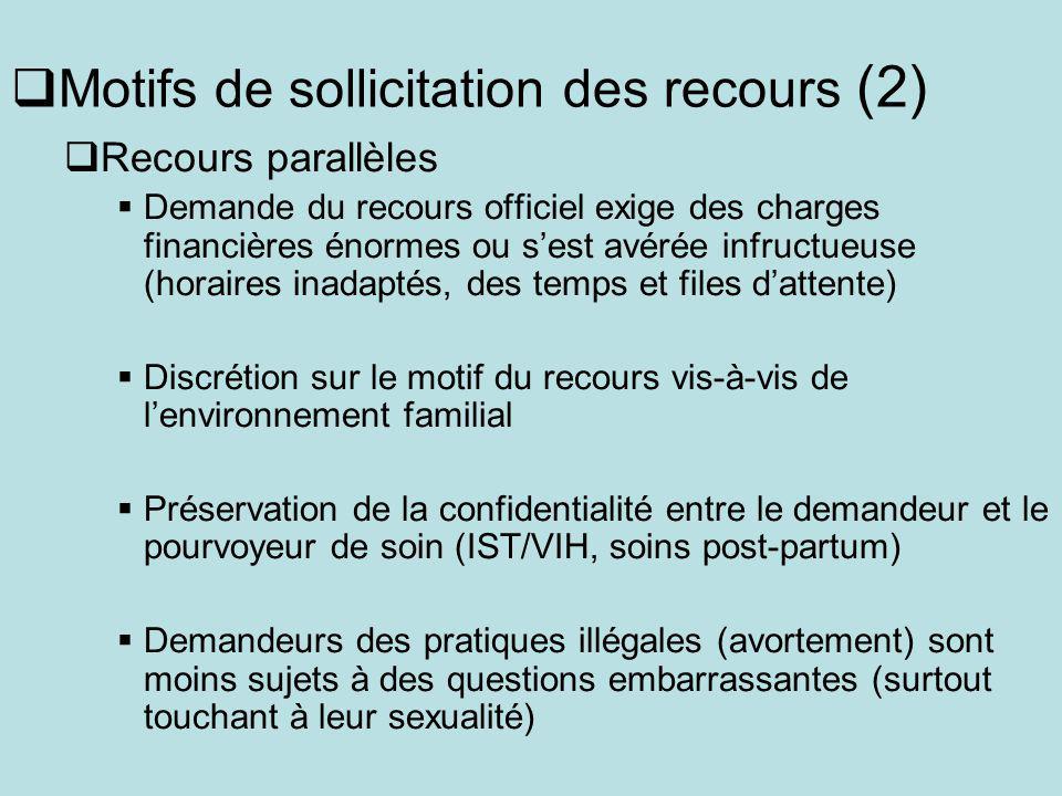 Motifs de sollicitation des recours (2) Recours parallèles Demande du recours officiel exige des charges financières énormes ou sest avérée infructueu