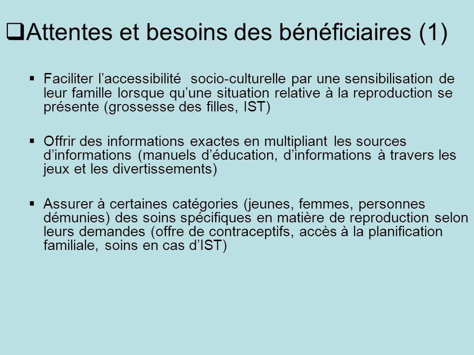 Attentes et besoins des bénéficiaires (1) Faciliter laccessibilité socio-culturelle par une sensibilisation de leur famille lorsque quune situation re