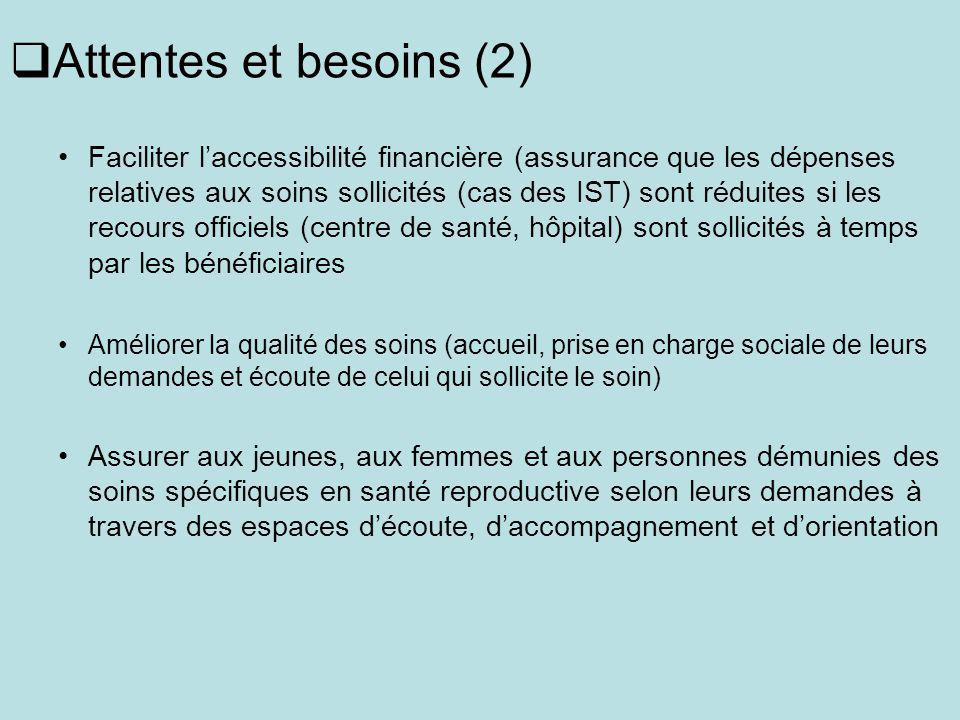 Attentes et besoins (2) Faciliter laccessibilité financière (assurance que les dépenses relatives aux soins sollicités (cas des IST) sont réduites si