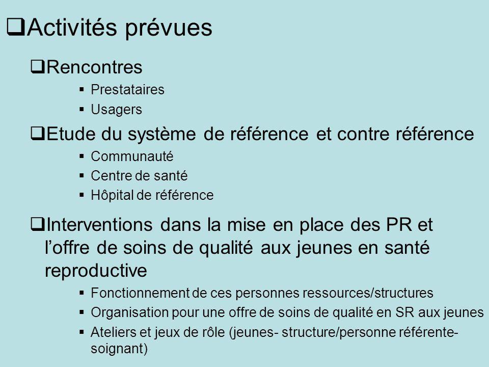 Activités prévues Rencontres Prestataires Usagers Etude du système de référence et contre référence Communauté Centre de santé Hôpital de référence In