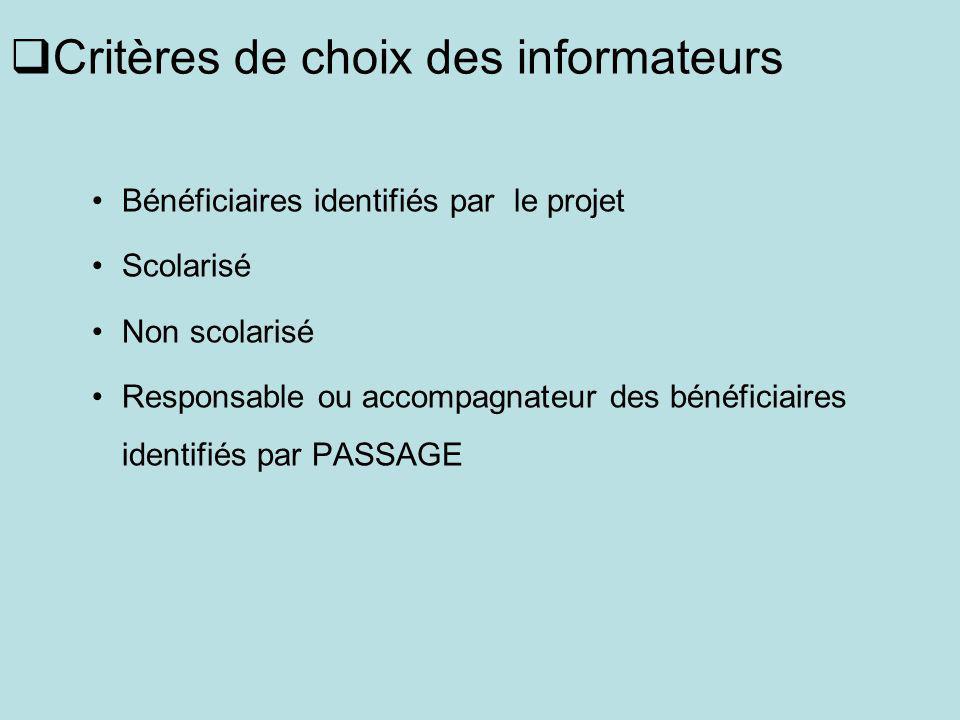 Critères de choix des informateurs Bénéficiaires identifiés par le projet Scolarisé Non scolarisé Responsable ou accompagnateur des bénéficiaires identifiés par PASSAGE