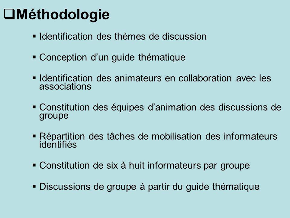 Méthodologie Identification des thèmes de discussion Conception dun guide thématique Identification des animateurs en collaboration avec les associati