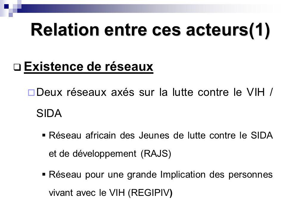 Relation entre ces acteurs(1) Existence de réseaux Deux réseaux axés sur la lutte contre le VIH / SIDA Réseau africain des Jeunes de lutte contre le SIDA et de développement (RAJS) Réseau pour une grande Implication des personnes vivant avec le VIH (REGIPIV)