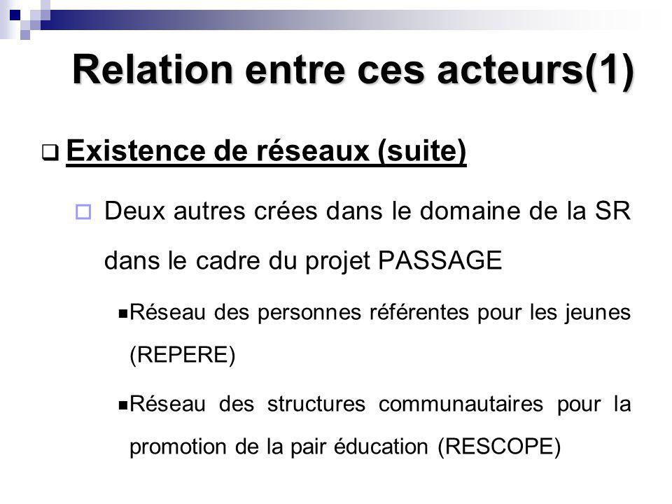 Relation entre ces acteurs(1) Existence de réseaux (suite) Deux autres crées dans le domaine de la SR dans le cadre du projet PASSAGE Réseau des personnes référentes pour les jeunes (REPERE) Réseau des structures communautaires pour la promotion de la pair éducation (RESCOPE)