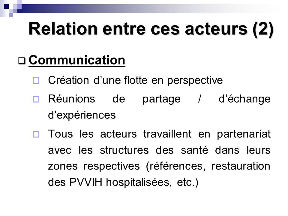 Relation entre ces acteurs (2) Communication Création dune flotte en perspective Réunions de partage / déchange dexpériences Tous les acteurs travaillent en partenariat avec les structures des santé dans leurs zones respectives (références, restauration des PVVIH hospitalisées, etc.)