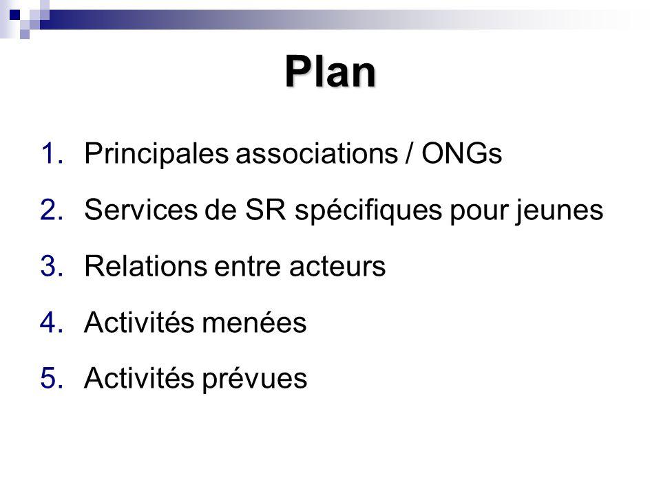 Plan 1.Principales associations / ONGs 2.Services de SR spécifiques pour jeunes 3.Relations entre acteurs 4.Activités menées 5.Activités prévues