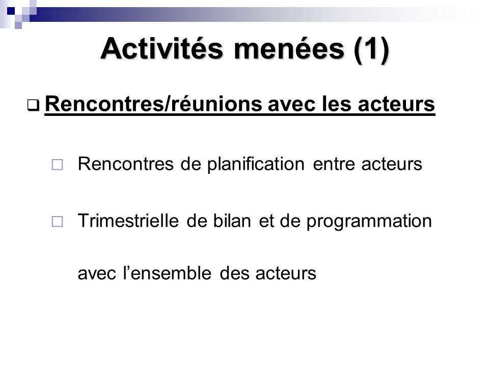 Activités menées (1) Rencontres/réunions avec les acteurs Rencontres de planification entre acteurs Trimestrielle de bilan et de programmation avec lensemble des acteurs