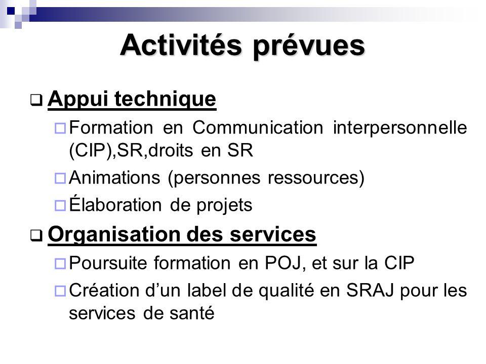 Activités prévues Appui technique Formation en Communication interpersonnelle (CIP),SR,droits en SR Animations (personnes ressources) Élaboration de projets Organisation des services Poursuite formation en POJ, et sur la CIP Création dun label de qualité en SRAJ pour les services de santé