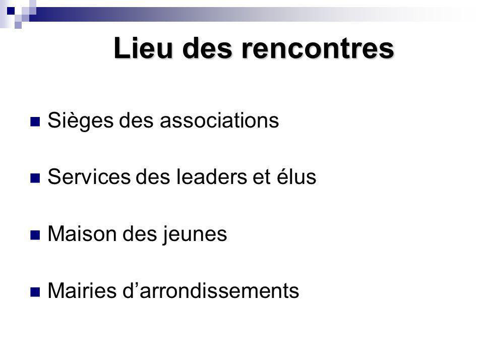 Lieu des rencontres Sièges des associations Services des leaders et élus Maison des jeunes Mairies darrondissements