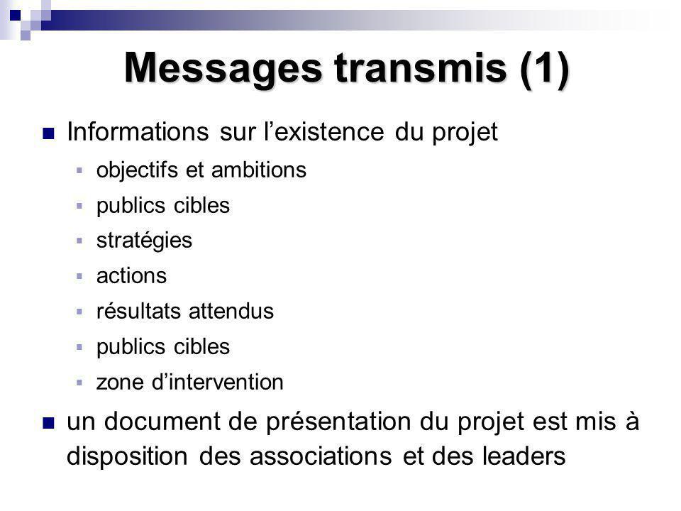 Messages transmis (1) Informations sur lexistence du projet objectifs et ambitions publics cibles stratégies actions résultats attendus publics cibles zone dintervention un document de présentation du projet est mis à disposition des associations et des leaders