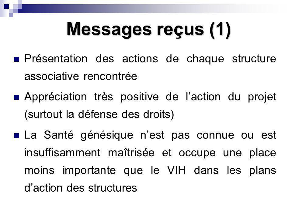 Messages reçus (1) Présentation des actions de chaque structure associative rencontrée Appréciation très positive de laction du projet (surtout la déf