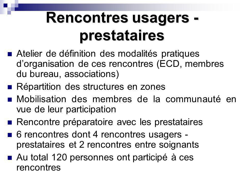 Rencontres usagers - prestataires Atelier de définition des modalités pratiques dorganisation de ces rencontres (ECD, membres du bureau, associations)
